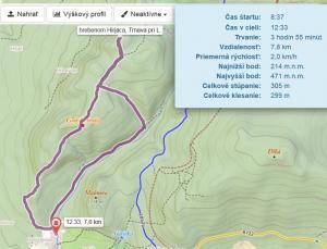 hrebenom hrebena Hirjaca - 455m